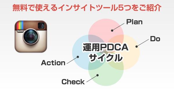 【保存版】インスタグラム運用者必見!無料インサイトツール5個を徹底解説!