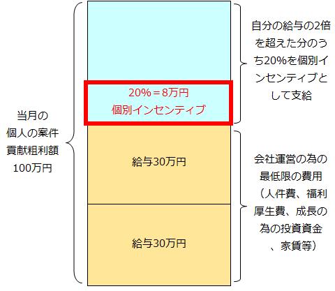 評価制度.pngのサムネール画像